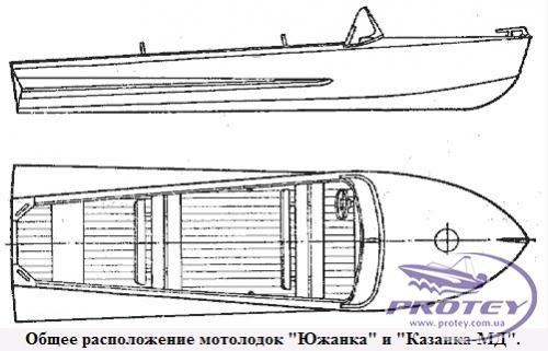 "Мотолодки ""Казанка"", ""Казанка-М"" и ""Южанка"""