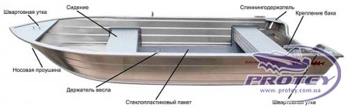 Smartliner 130